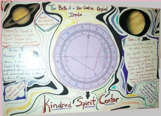 Birth Chart of Kindred Spirit Center